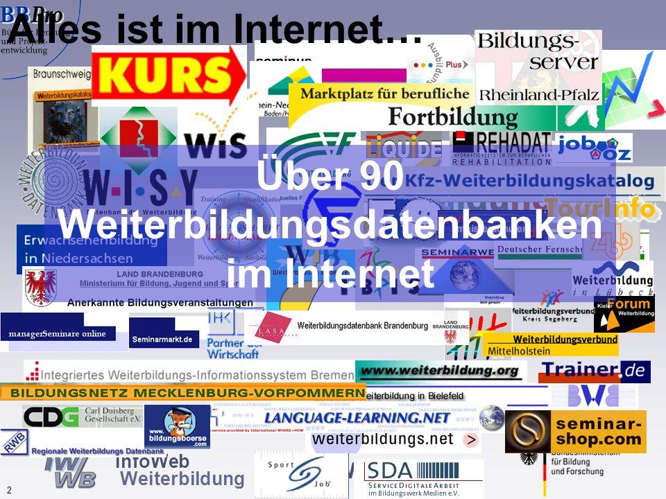 www.IWWB.de 1 InfoWeb Weiterbildung Über 90 Weiterbildungsdatenbanken mit jährlich ca. 5 Mio. Besuchern Unterschiedliche regionale und thematische Ber