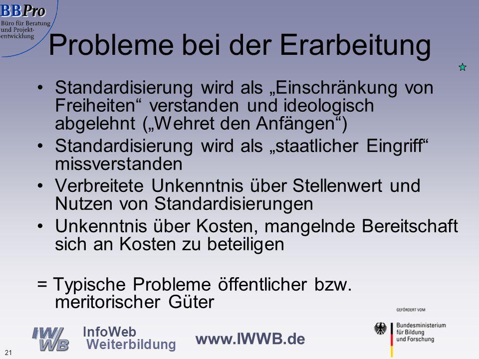 www.IWWB.de 20 InfoWeb Weiterbildung Das weitere Verfahren Entwurf eines ersten Teiles der PAS auf der Basis der Befragungsergebnisse Verabschiedung d