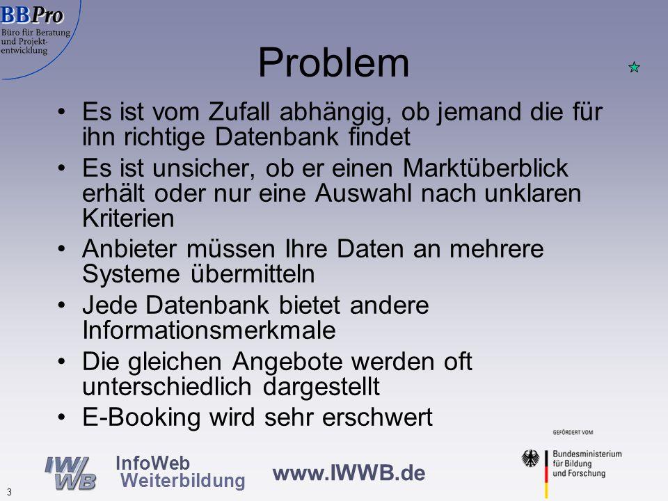 www.IWWB.de 13 InfoWeb Weiterbildung Lösung: Erarbeitung einer PAS Was ist eine PAS.