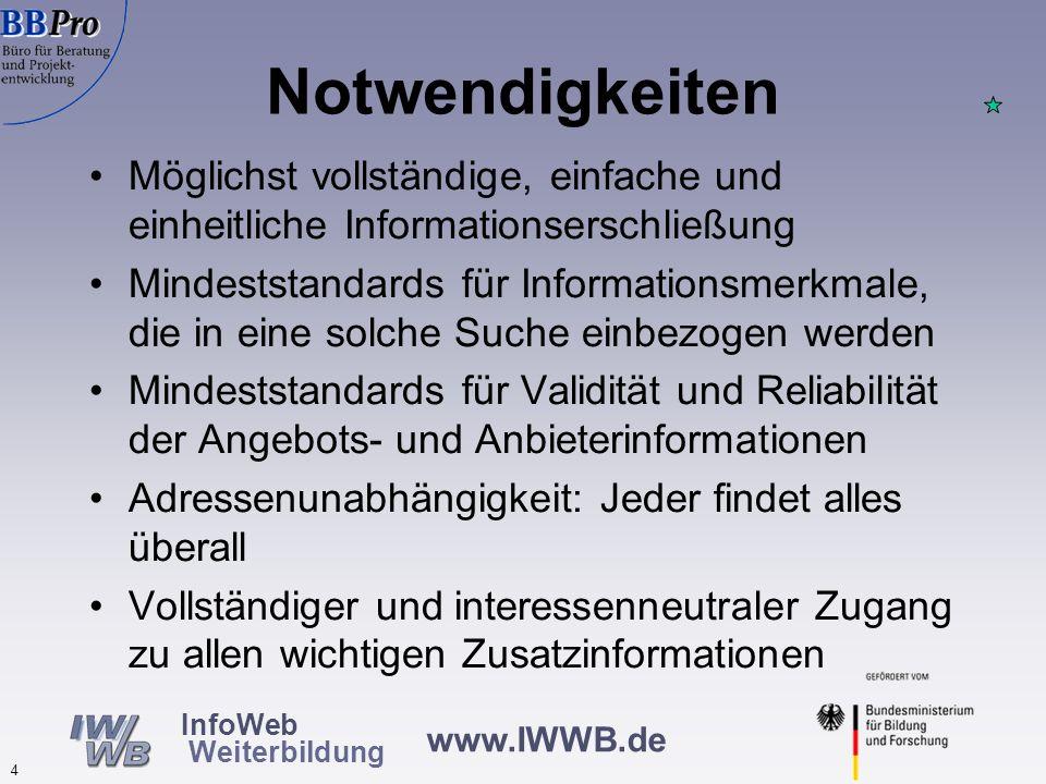 www.IWWB.de 14 InfoWeb Weiterbildung Verfahren: PAS Suche nach Bündnispartnern Fachkonferenz mit Stiftung Warentest und DIN e.V.