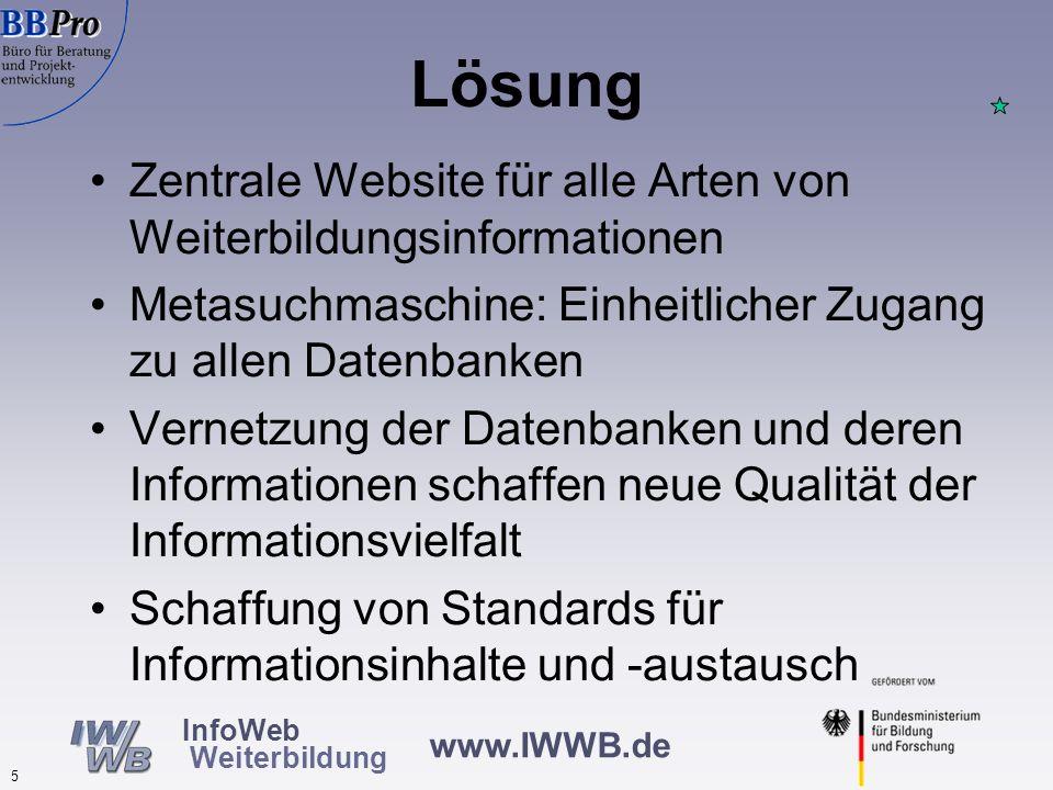 www.IWWB.de 5 InfoWeb Weiterbildung Lösung Zentrale Website für alle Arten von Weiterbildungsinformationen Metasuchmaschine: Einheitlicher Zugang zu allen Datenbanken Vernetzung der Datenbanken und deren Informationen schaffen neue Qualität der Informationsvielfalt Schaffung von Standards für Informationsinhalte und -austausch