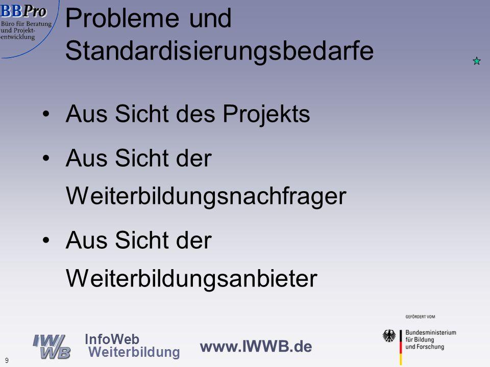 www.IWWB.de 9 InfoWeb Weiterbildung Aus Sicht des Projekts Aus Sicht der Weiterbildungsnachfrager Aus Sicht der Weiterbildungsanbieter Probleme und Standardisierungsbedarfe