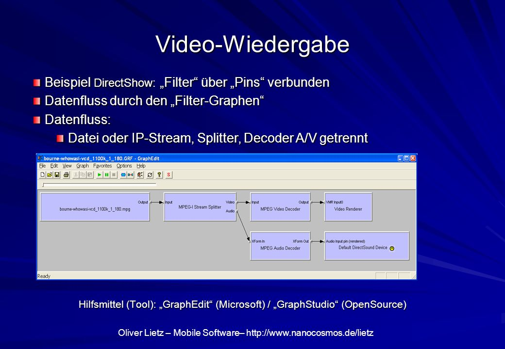 Oliver Lietz – Mobile Software– http://www.nanocosmos.de/lietz Video-Wiedergabe Hilfsmittel (Tool): GraphEdit (Microsoft) / GraphStudio (OpenSource) Beispiel DirectShow Filter über Pins verbunden Beispiel DirectShow: Filter über Pins verbunden Datenfluss durch den Filter-Graphen Datenfluss durch den Filter-Graphen Datenfluss: Datenfluss: Datei oder IP-Stream, Splitter, Decoder A/V getrennt Datei oder IP-Stream, Splitter, Decoder A/V getrennt