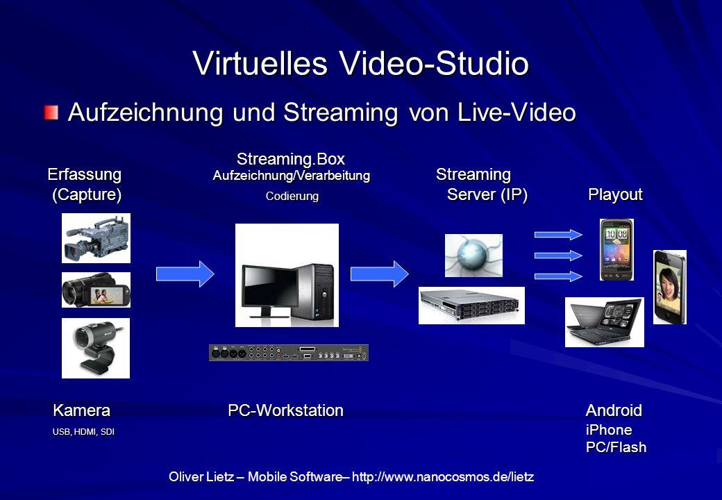 Oliver Lietz – Mobile Software– http://www.nanocosmos.de/lietz Virtuelles Video-Studio Aufzeichnung und Streaming von Live-Video Kamera PC-WorkstationAndroid USB, HDMI, SDI iPhone PC/Flash Erfassung Aufzeichnung/Verarbeitung Streaming (Capture) Codierung Server (IP) Playout Streaming.Box