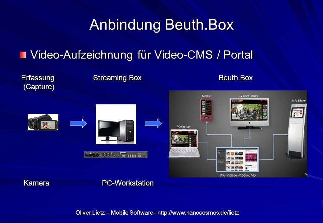 Oliver Lietz – Mobile Software– http://www.nanocosmos.de/lietz Anbindung Beuth.Box Video-Aufzeichnung für Video-CMS / Portal Kamera PC-Workstation Erfassung Streaming.Box Beuth.Box (Capture) (Capture)