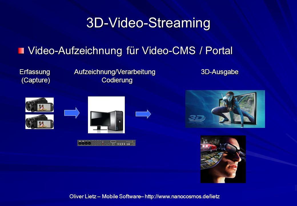 Oliver Lietz – Mobile Software– http://www.nanocosmos.de/lietz 3D-Video-Streaming Video-Aufzeichnung für Video-CMS / Portal Erfassung Aufzeichnung/Verarbeitung 3D-Ausgabe (Capture)Codierung (Capture)Codierung