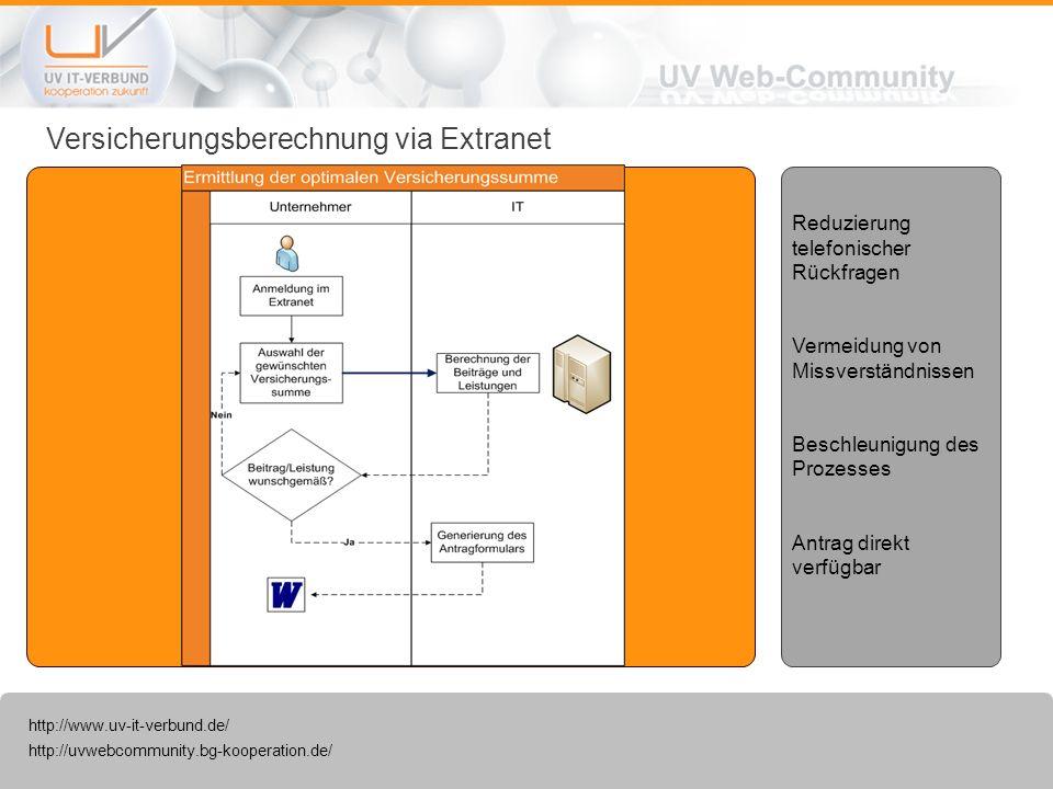 http://uvwebcommunity.bg-kooperation.de/ http://www.uv-it-verbund.de/ Versicherungsberechnung via Extranet Reduzierung telefonischer Rückfragen Vermei