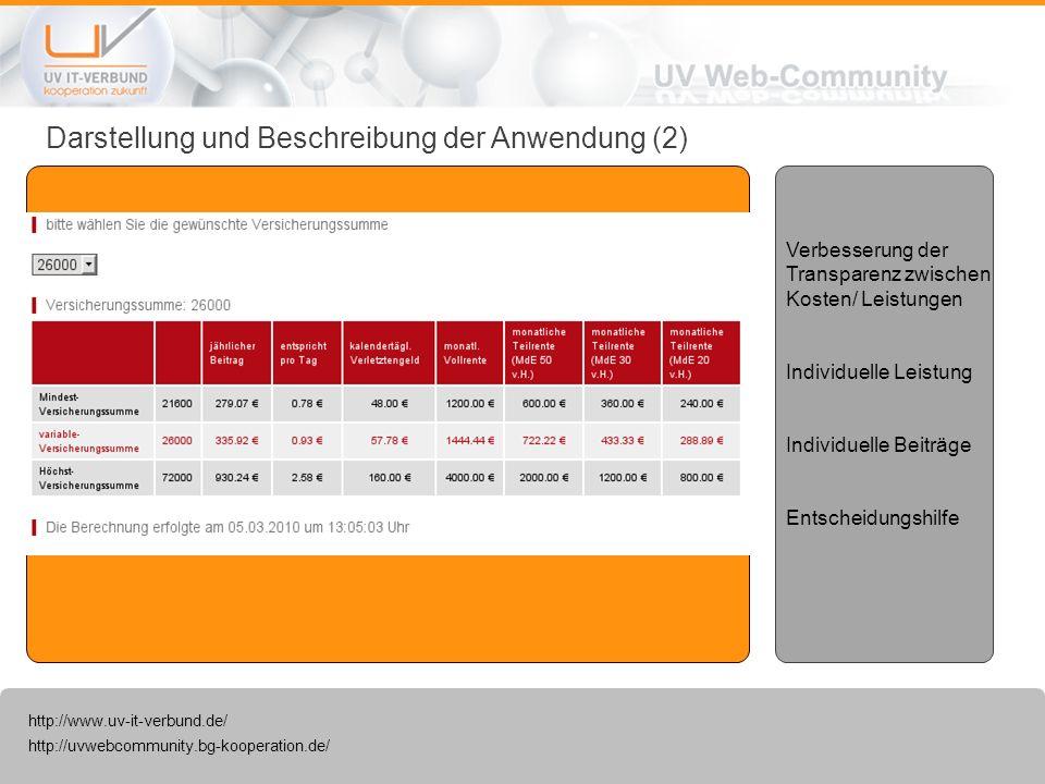 http://uvwebcommunity.bg-kooperation.de/ http://www.uv-it-verbund.de/ Einblick in die technische Realisierung (1) Zentraler Zugriff auf das Legacy-System Einmalige Codierung Geringer Wartungsaufwand Global nutzbar Einfacher Zugriff