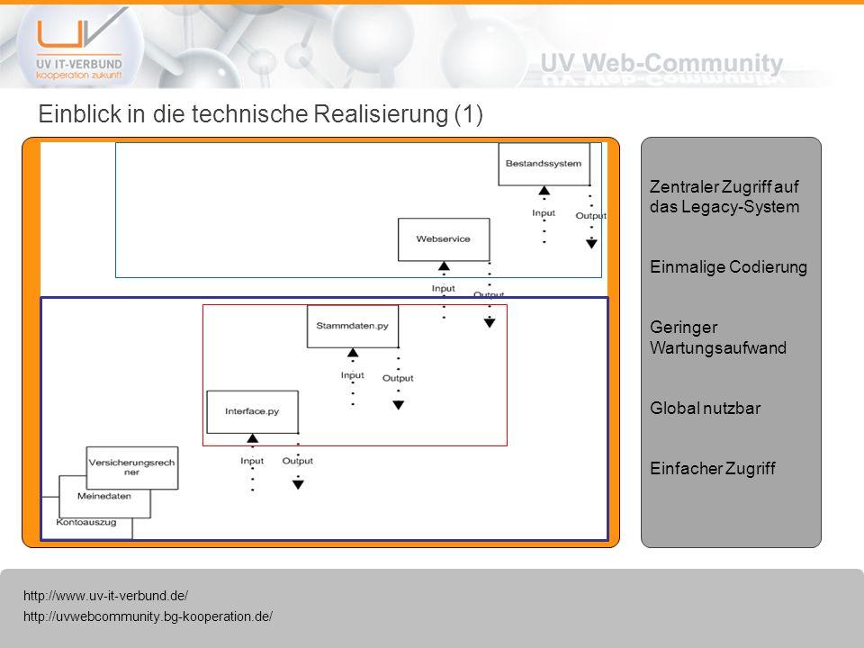 http://uvwebcommunity.bg-kooperation.de/ http://www.uv-it-verbund.de/ Einblick in die technische Realisierung (2) stammdaten.py Class Stammdaten(grok.adapter) grok.provides(IStammdaten) # Interfaceaufruf grok.context(Iprincipal) # Zentraler Zugriff auf den Webservice def getVersicherungsdaten(self): user = self.context.title wsdl = SOAPpy.WSDL.Proxy(http://ws_mub_prod:8080/MBS0183N.wsdl)http://ws_mub_prod:8080/MBS0183N.wsdl res = wsdl.MBS0183N( {KNR:user} ) return res Zentraler Zugriff auf das Legacy-System Einmalige Codierung Geringer Wartungsaufwand Global nutzbar Einfacher Zugriff