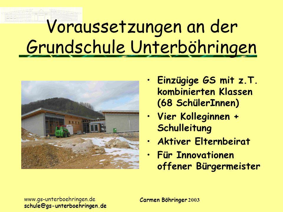 www.gs-unterboehringen.de schule@gs-unterboehringen.de Carmen Böhringer 2003 Voraussetzungen an der Grundschule Unterböhringen Einzügige GS mit z.T.