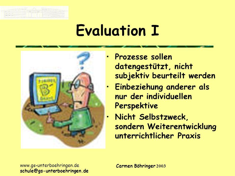 www.gs-unterboehringen.de schule@gs-unterboehringen.de Carmen Böhringer 2003 Evaluation I Prozesse sollen datengestützt, nicht subjektiv beurteilt werden Einbeziehung anderer als nur der individuellen Perspektive Nicht Selbstzweck, sondern Weiterentwicklung unterrichtlicher Praxis