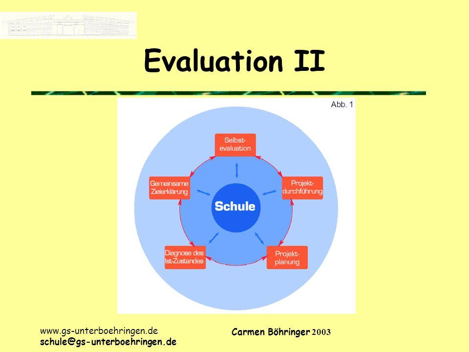 www.gs-unterboehringen.de schule@gs-unterboehringen.de Carmen Böhringer 2003 Evaluation II