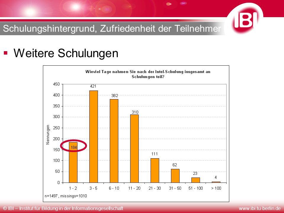 © IBI – Institut für Bildung in der Informationsgesellschaftwww.ibi.tu-berlin.de Schulungshintergrund, Zufriedenheit der Teilnehmer Weitere Schulungen