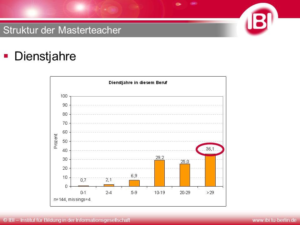 © IBI – Institut für Bildung in der Informationsgesellschaftwww.ibi.tu-berlin.de Struktur der Masterteacher Dienstjahre