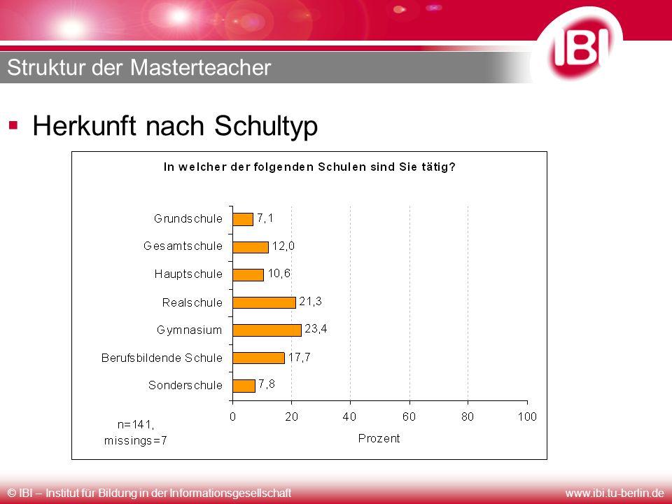© IBI – Institut für Bildung in der Informationsgesellschaftwww.ibi.tu-berlin.de Struktur der Masterteacher Herkunft nach Schultyp