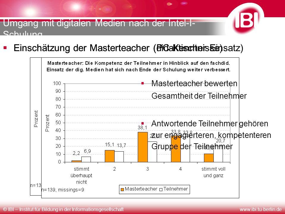 © IBI – Institut für Bildung in der Informationsgesellschaftwww.ibi.tu-berlin.de Umgang mit digitalen Medien nach der Intel-I- Schulung Einschätzung d