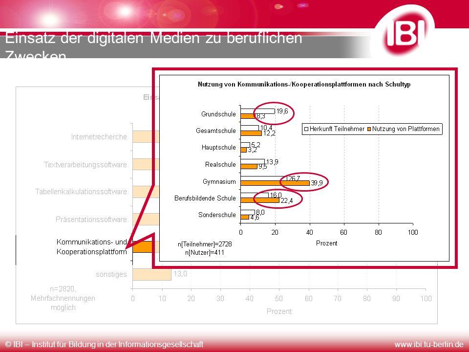 © IBI – Institut für Bildung in der Informationsgesellschaftwww.ibi.tu-berlin.de Einsatz der digitalen Medien zu beruflichen Zwecken