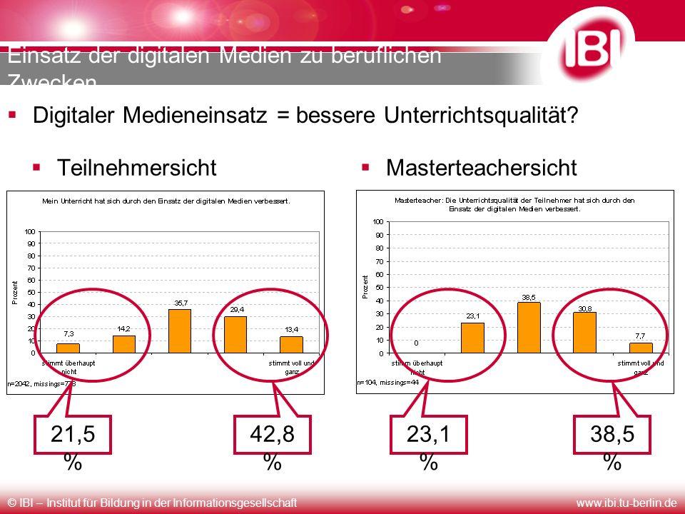© IBI – Institut für Bildung in der Informationsgesellschaftwww.ibi.tu-berlin.de Einsatz der digitalen Medien zu beruflichen Zwecken Teilnehmersicht M