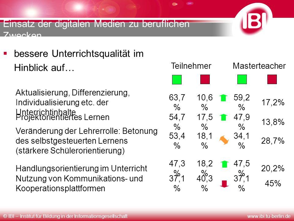 © IBI – Institut für Bildung in der Informationsgesellschaftwww.ibi.tu-berlin.de Einsatz der digitalen Medien zu beruflichen Zwecken bessere Unterrich