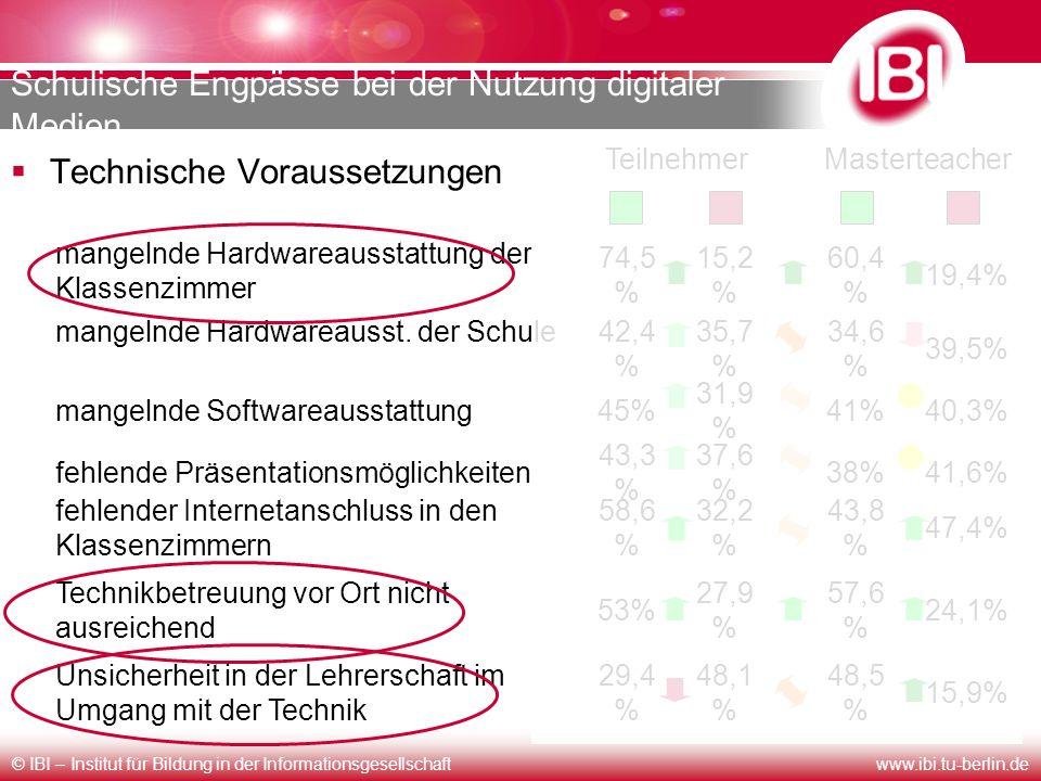 © IBI – Institut für Bildung in der Informationsgesellschaftwww.ibi.tu-berlin.de Schulische Engpässe bei der Nutzung digitaler Medien Technische Vorau