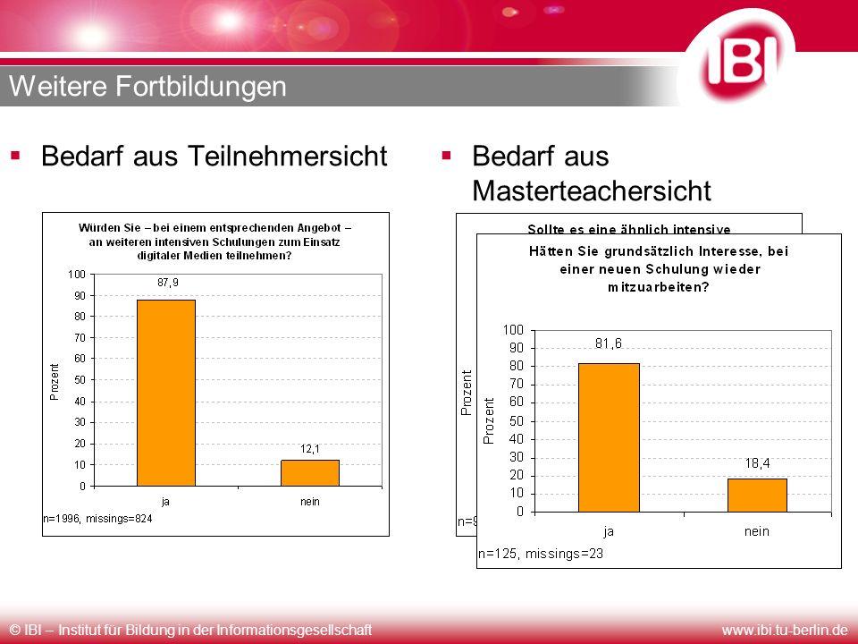 © IBI – Institut für Bildung in der Informationsgesellschaftwww.ibi.tu-berlin.de Weitere Fortbildungen Bedarf aus Teilnehmersicht Bedarf aus Mastertea