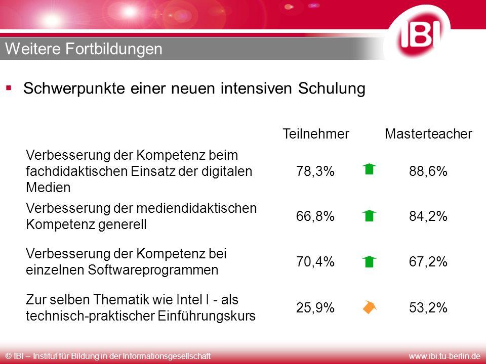 © IBI – Institut für Bildung in der Informationsgesellschaftwww.ibi.tu-berlin.de Weitere Fortbildungen Schwerpunkte einer neuen intensiven Schulung Te