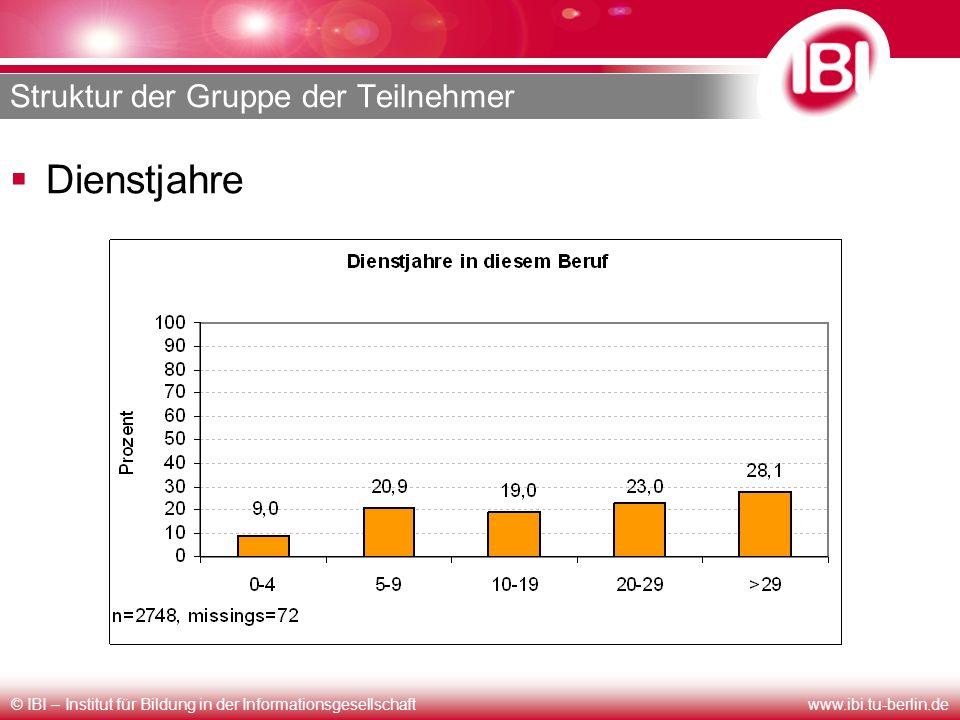 © IBI – Institut für Bildung in der Informationsgesellschaftwww.ibi.tu-berlin.de Struktur der Gruppe der Teilnehmer Dienstjahre