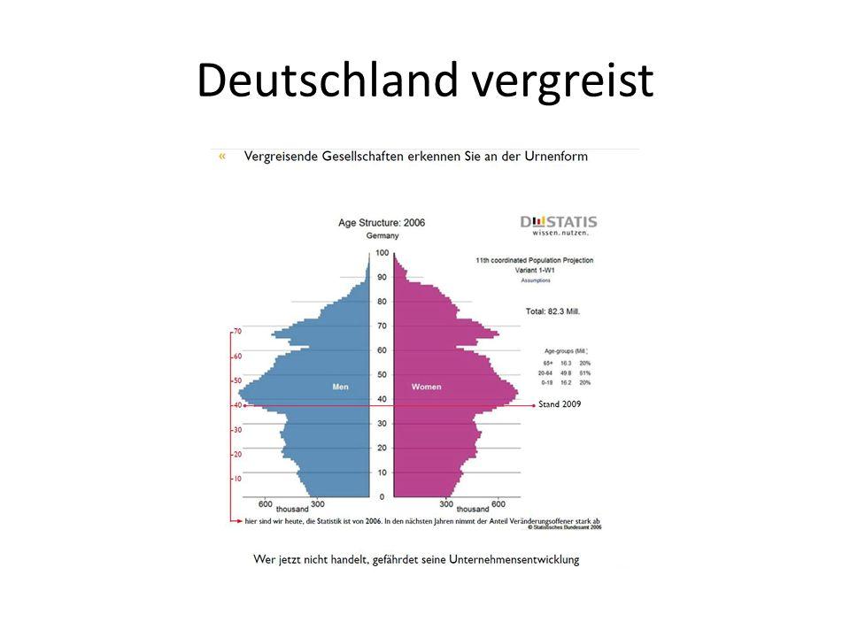 Deutschland vergreist