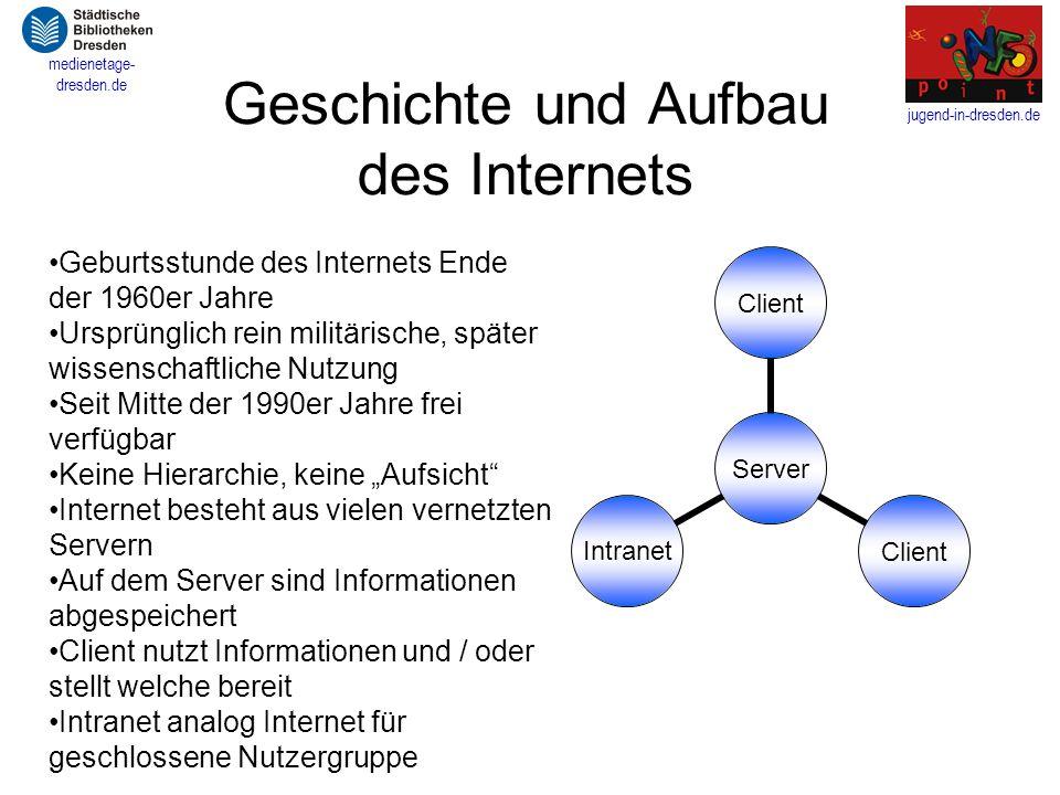 jugend-in-dresden.de medienetage- dresden.de Geschichte und Aufbau des Internets Server Client Intranet Geburtsstunde des Internets Ende der 1960er Ja