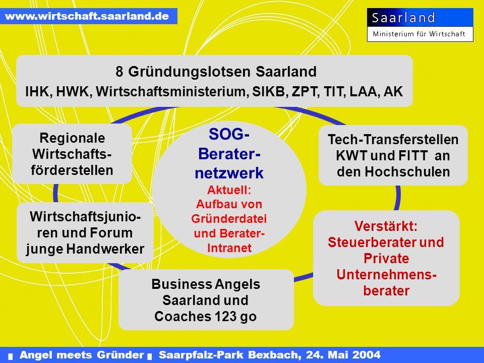 Angel meets Gründer Saarpfalz-Park Bexbach, 24. Mai 2004 www.wirtschaft.saarland.de Online- Gründerberatung Online-SOG: Juni 2004 Relaunch mit: Mehr j