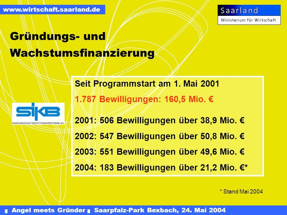 Angel meets Gründer Saarpfalz-Park Bexbach, 24. Mai 2004 www.wirtschaft.saarland.de SOG- Berater- netzwerk Aktuell: Aufbau von Gründerdatei und Berate