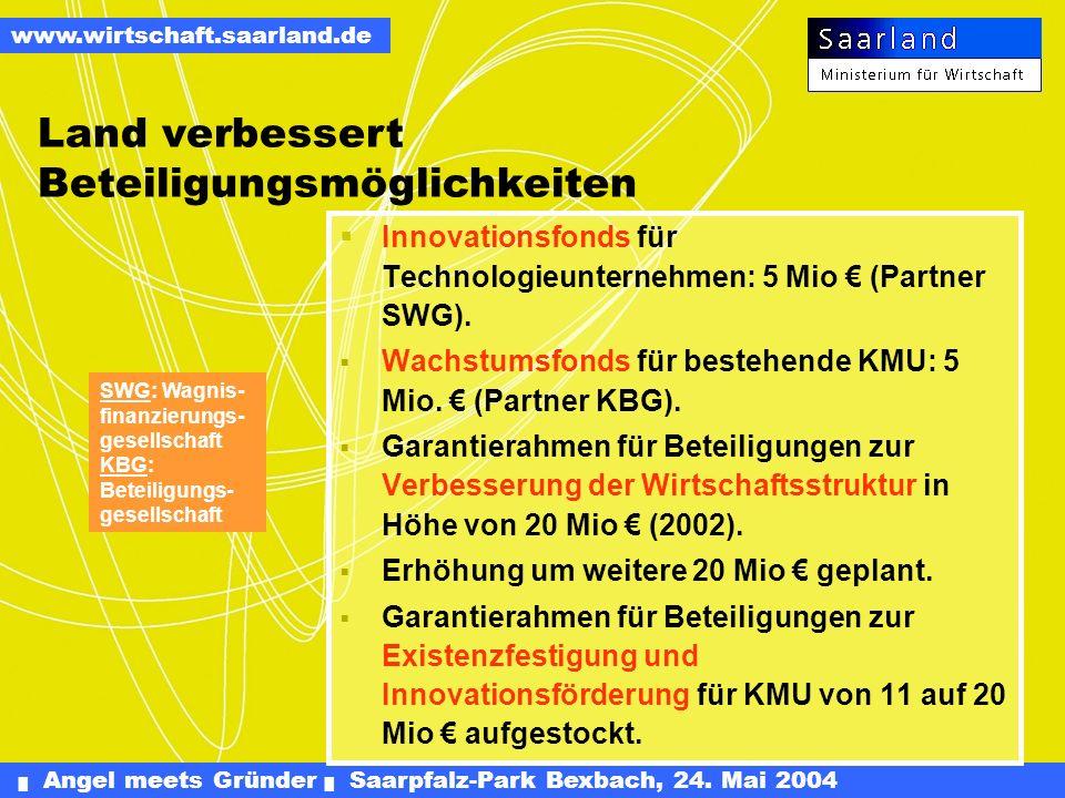 Angel meets Gründer Saarpfalz-Park Bexbach, 24. Mai 2004 www.wirtschaft.saarland.de > Wachsende Zurückhaltung bei der Kreditvergabe an Gründer und jun