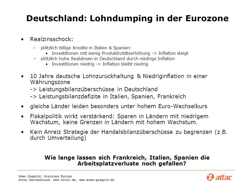 Sven Giegold: Soziales Europa Attac Deutschland, www.attac.de, www.sven-giegold.de Deutschland: Lohndumping in der Eurozone Realzinsschock: –plötzlich
