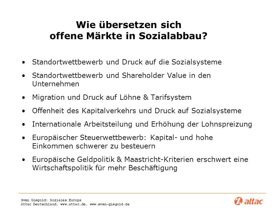 Sven Giegold: Soziales Europa Attac Deutschland, www.attac.de, www.sven-giegold.de Wie übersetzen sich offene Märkte in Sozialabbau? Standortwettbewer
