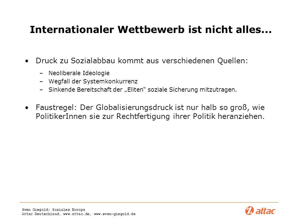 Sven Giegold: Soziales Europa Attac Deutschland, www.attac.de, www.sven-giegold.de Internationaler Wettbewerb ist nicht alles... Druck zu Sozialabbau