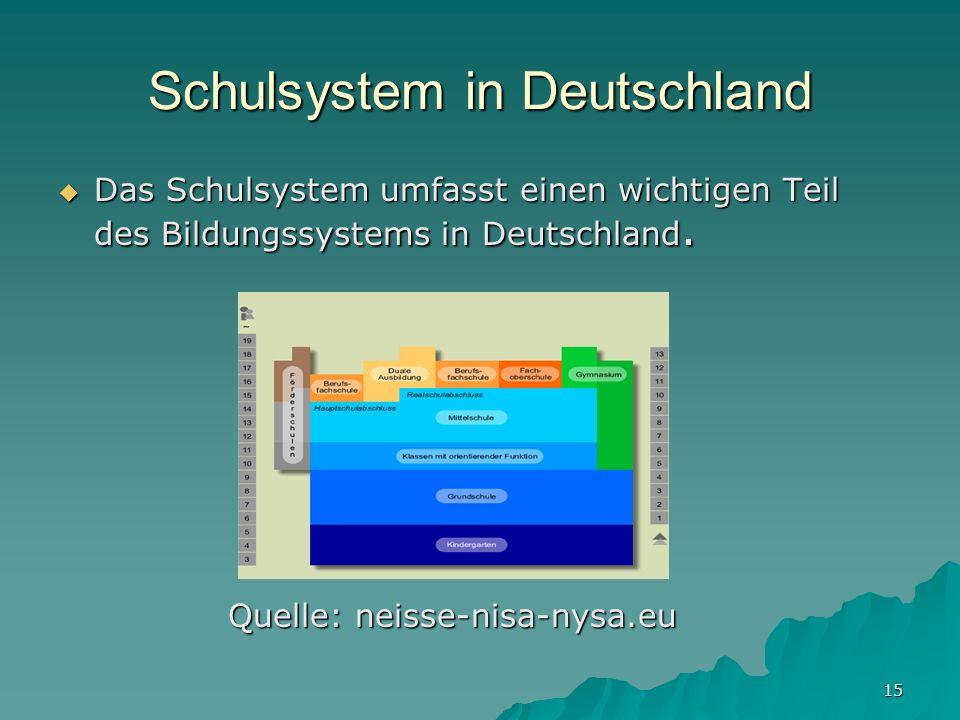 15 Schulsystem in Deutschland Das Schulsystem umfasst einen wichtigen Teil des Bildungssystems in Deutschland. Das Schulsystem umfasst einen wichtigen