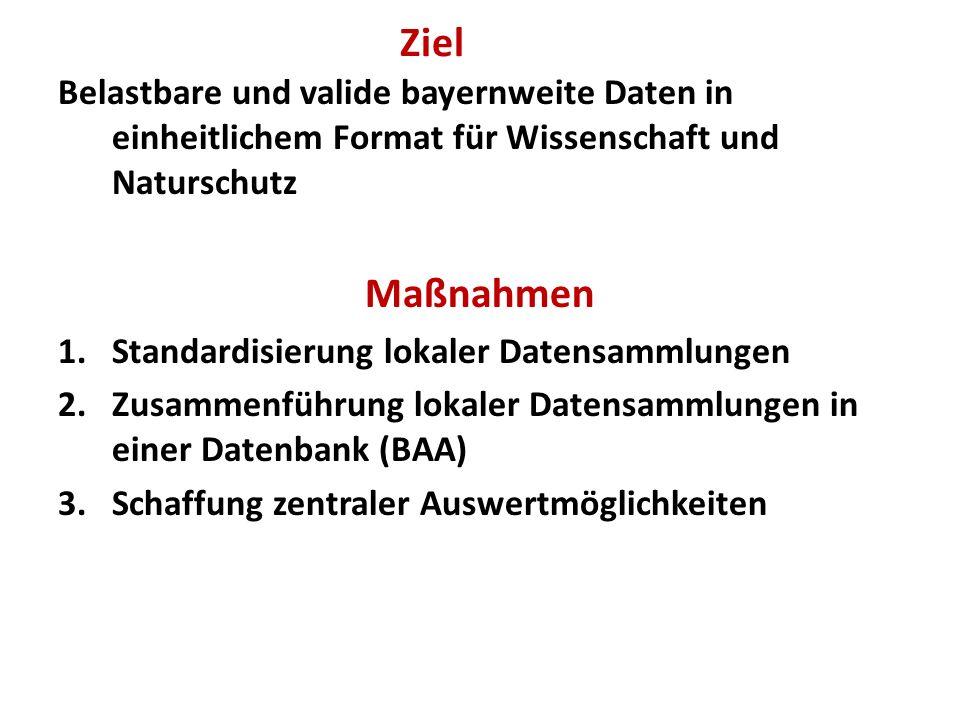 Aktuell in Bayern verwendete Systeme zur Dateneingabe in lokalen Datensammlungen MiniAvi Ornitho.de Naturgucker.de diverse Selfmade - Formate Aufgabe: Vereinheitlichung der Datenstruktur und Zusammenführung der Daten unterschiedlicher Quellen zur optimalen bayernweiten Auswertbarkeit