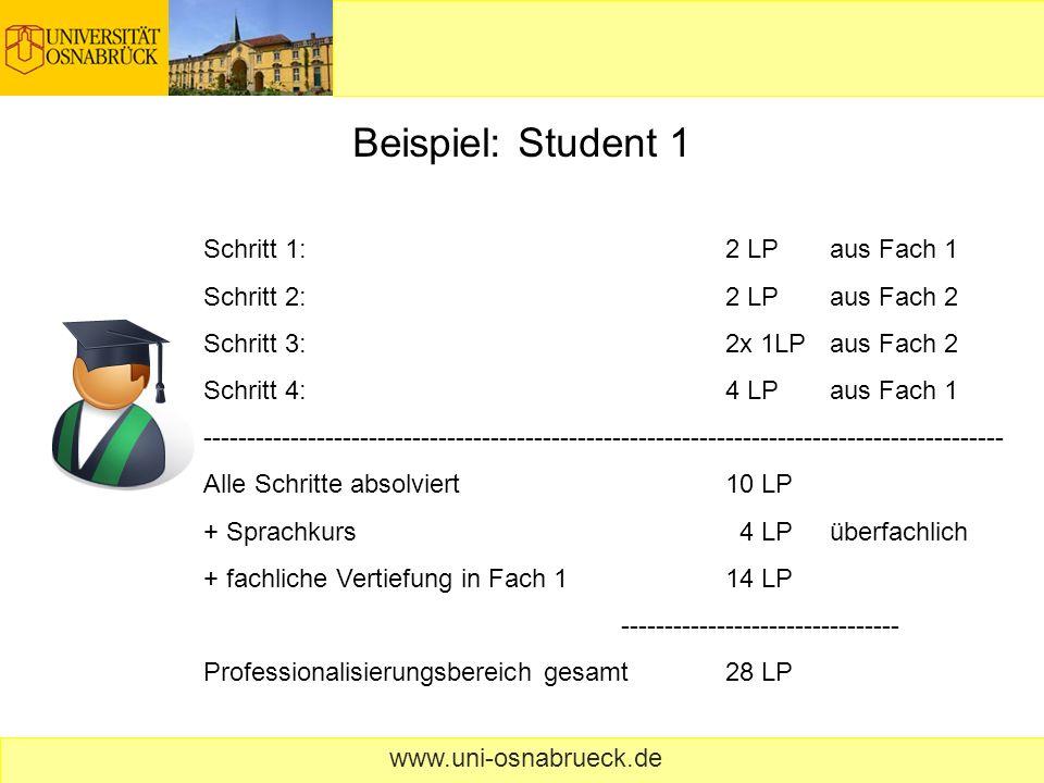 www.uni-osnabrueck.de Beispiel: Student 1 Schritt 1:2 LPaus Fach 1 Schritt 2:2 LPaus Fach 2 Schritt 3:2x 1LPaus Fach 2 Schritt 4:4 LP aus Fach 1 -----