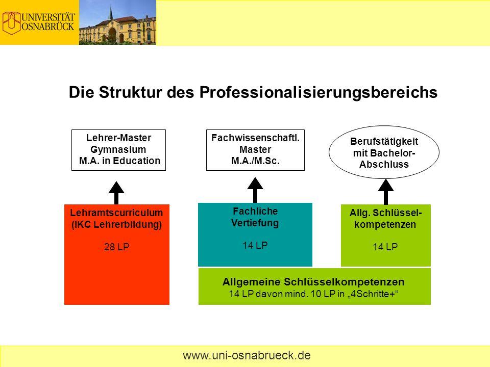 Lehrer-Master Gymnasium M.A. in Education Fachwissenschaftl. Master M.A./M.Sc. Berufstätigkeit mit Bachelor- Abschluss Lehramtscurriculum (IKC Lehrerb