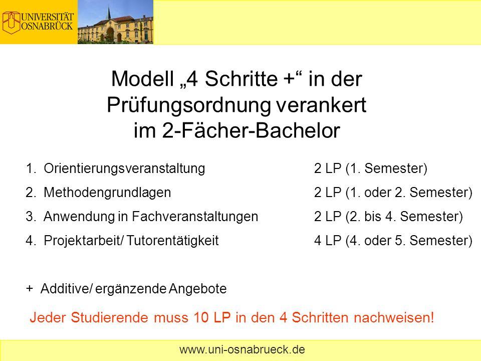 www.uni-osnabrueck.de Modell 4 Schritte + in der Prüfungsordnung verankert im 2-Fächer-Bachelor 1.Orientierungsveranstaltung 2 LP (1. Semester) 2.Meth