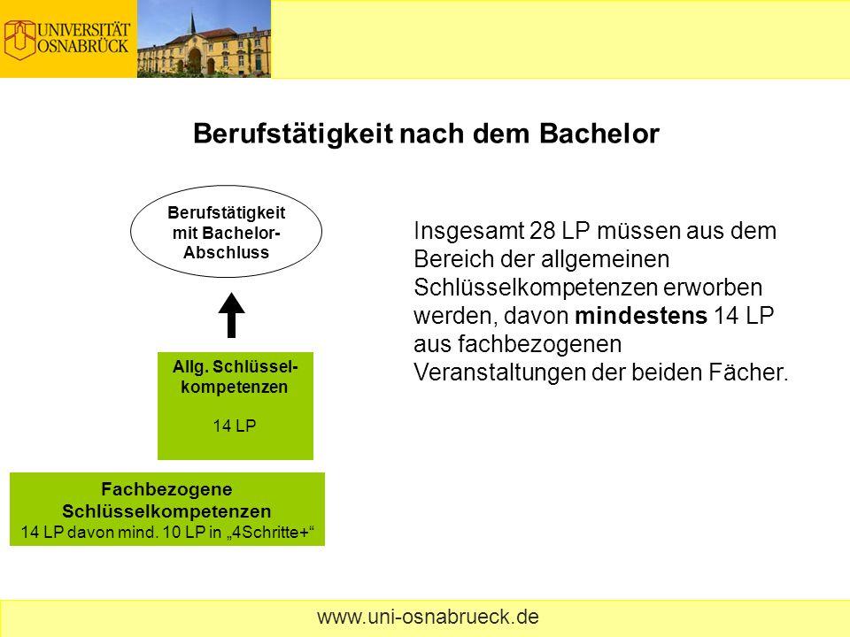 www.uni-osnabrueck.de Berufstätigkeit nach dem Bachelor Insgesamt 28 LP müssen aus dem Bereich der allgemeinen Schlüsselkompetenzen erworben werden, d