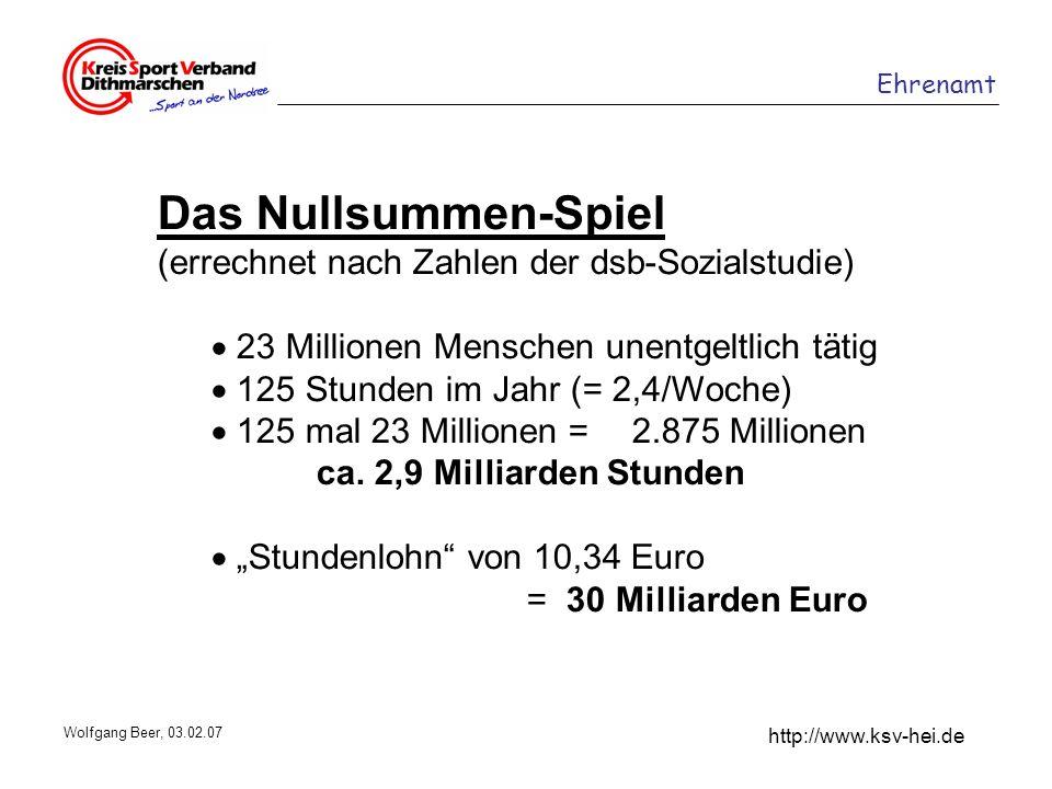 Ehrenamt http://www.ksv-hei.de Wolfgang Beer, 03.02.07 Das Nullsummen-Spiel (errechnet nach Zahlen der dsb-Sozialstudie) 23 Millionen Menschen unentge