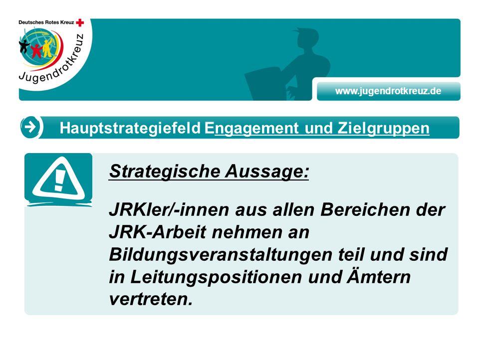 www.jugendrotkreuz.de Strategische Aussage: JRKler/-innen aus allen Bereichen der JRK-Arbeit nehmen an Bildungsveranstaltungen teil und sind in Leitun