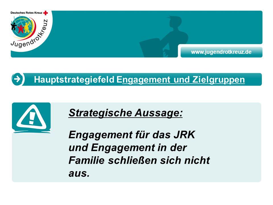 www.jugendrotkreuz.de Strategische Aussage: Engagement für das JRK und Engagement in der Familie schließen sich nicht aus. Hauptstrategiefeld Engageme
