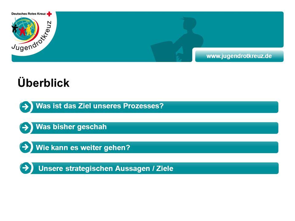 www.jugendrotkreuz.de Überblick Was ist das Ziel unseres Prozesses? Was bisher geschah Wie kann es weiter gehen? Unsere strategischen Aussagen / Ziele
