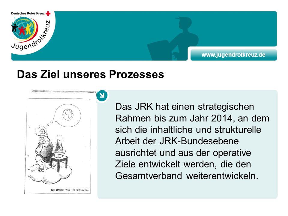 www.jugendrotkreuz.de Das Ziel unseres Prozesses Das JRK hat einen strategischen Rahmen bis zum Jahr 2014, an dem sich die inhaltliche und strukturell