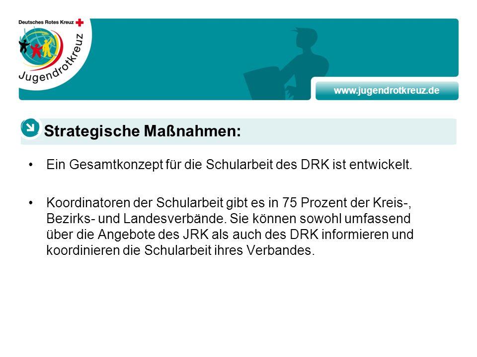 www.jugendrotkreuz.de Ein Gesamtkonzept für die Schularbeit des DRK ist entwickelt. Koordinatoren der Schularbeit gibt es in 75 Prozent der Kreis-, Be