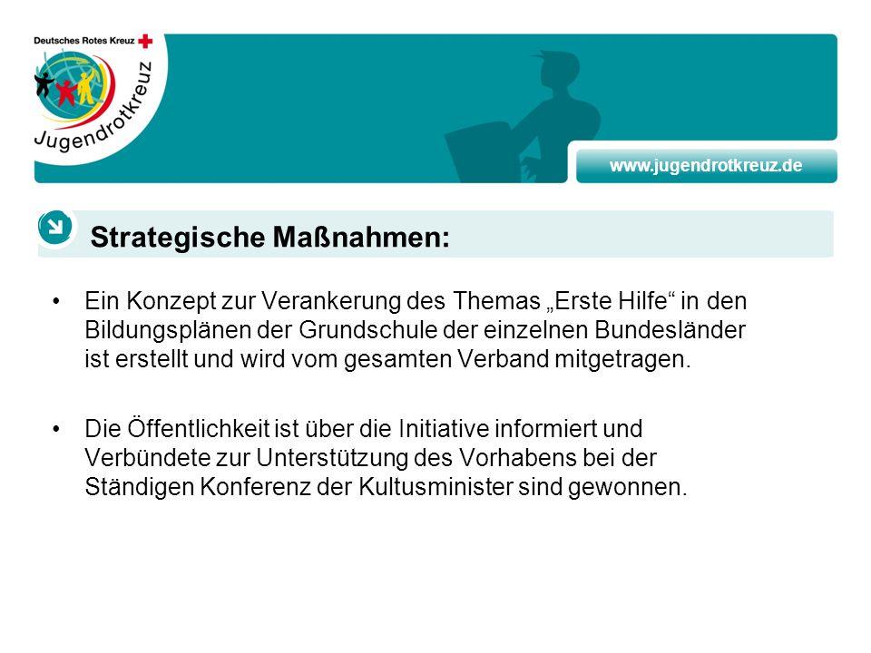 www.jugendrotkreuz.de Ein Konzept zur Verankerung des Themas Erste Hilfe in den Bildungsplänen der Grundschule der einzelnen Bundesländer ist erstellt