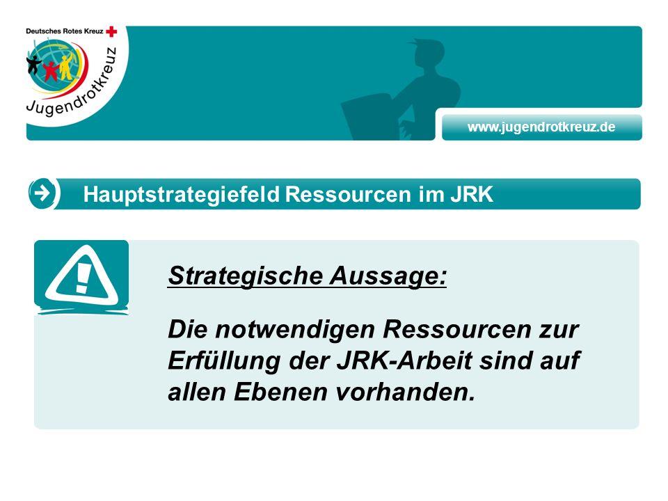 www.jugendrotkreuz.de Strategische Aussage: Die notwendigen Ressourcen zur Erfüllung der JRK-Arbeit sind auf allen Ebenen vorhanden. Hauptstrategiefel