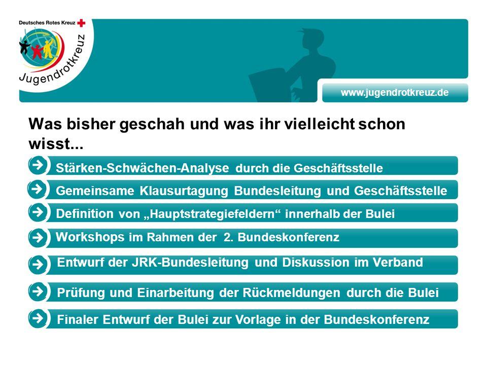 www.jugendrotkreuz.de Was bisher geschah und was ihr vielleicht schon wisst... Stärken-Schwächen-Analyse durch die Geschäftsstelle Gemeinsame Klausurt